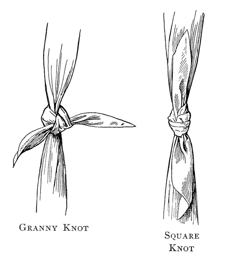 An illustration of types of knots : Free Stock Photo