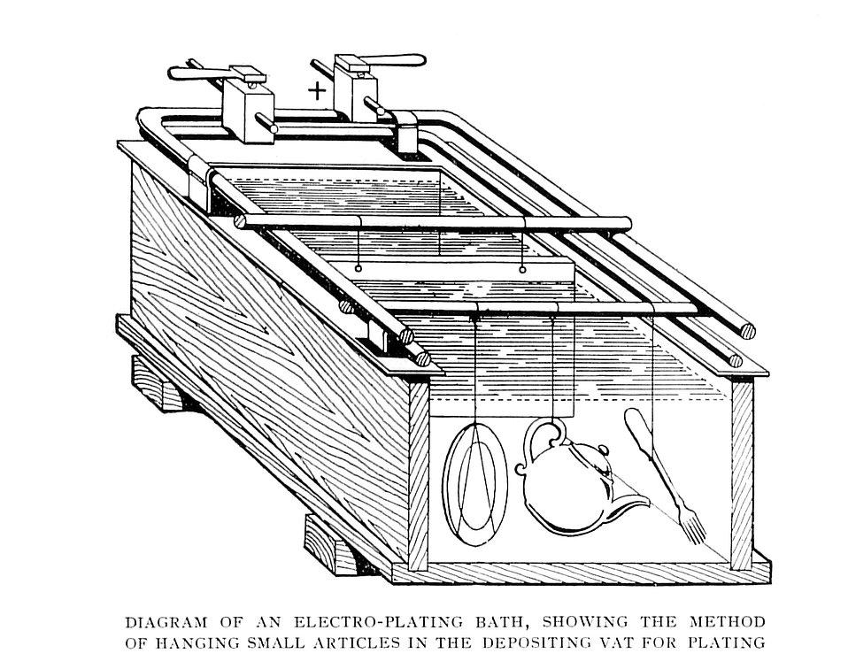 Vintage illustration of an electro-plating bath : Free Stock Photo