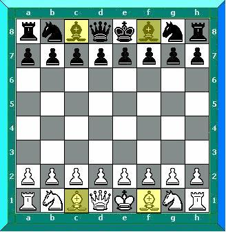 Illustration of a chess board setup with bishops highlighted : Free Stock Photo