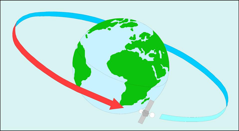 Illustration of a satellite circling the globe : Free Stock Photo