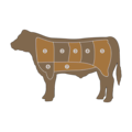 Free Stock Photo: Illustration of cow beef chart