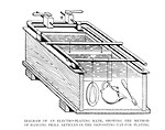 Free Stock Photo: Vintage illustration of an electro-plating bath